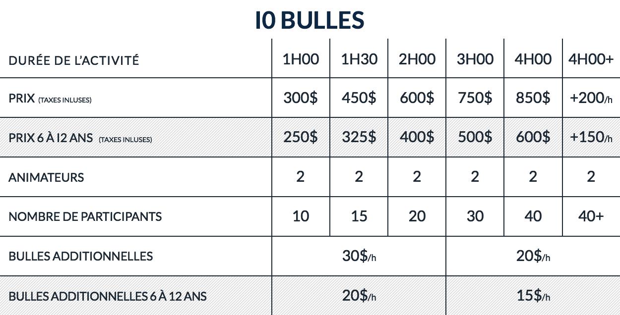 lebullefottball-hawkesbury-10bulles