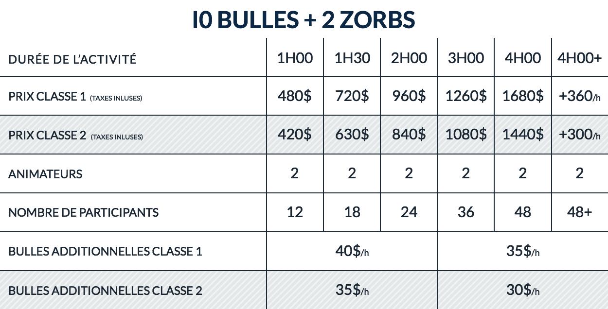 lebullefottball-montreal-10bulles-2zorbs