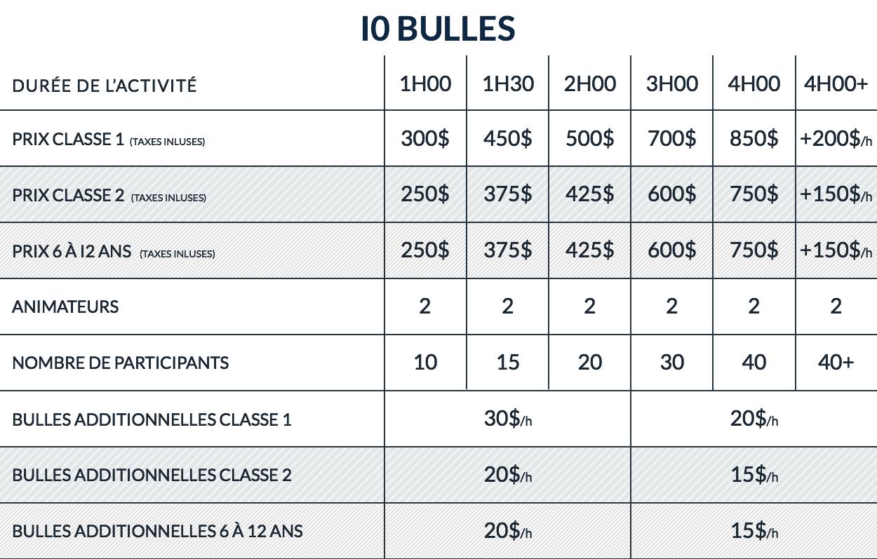 lebullefottball-montreal-10bulles