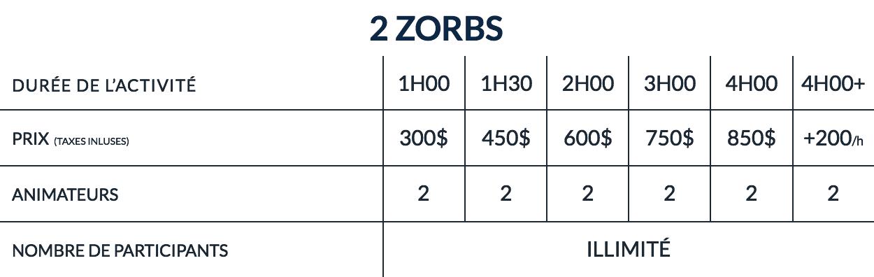 lebullefottball-montreal-2zorbs