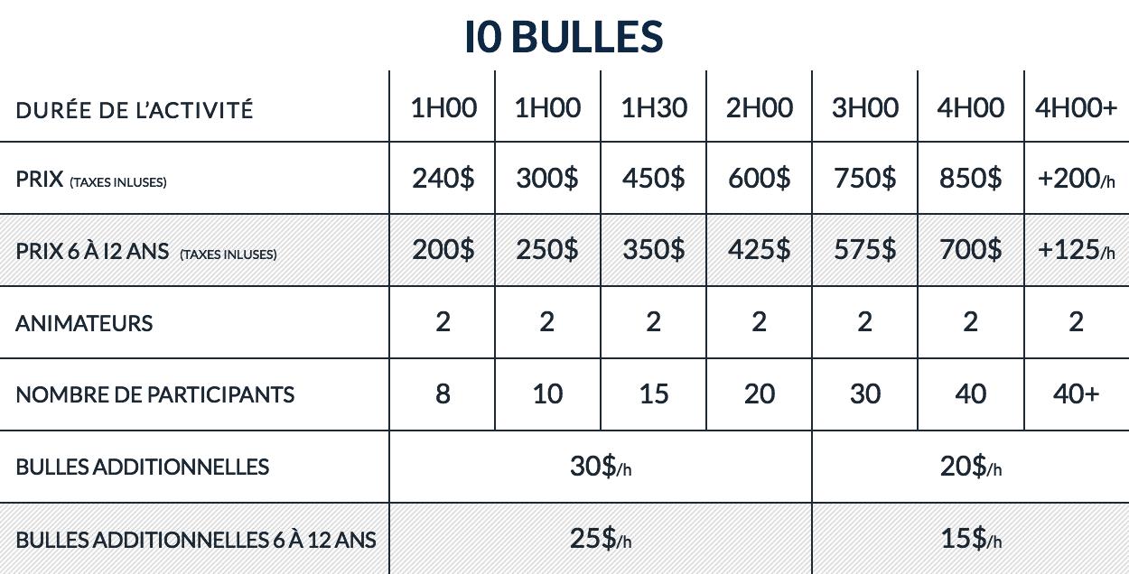 lebullefottball-ottawa-10bulles