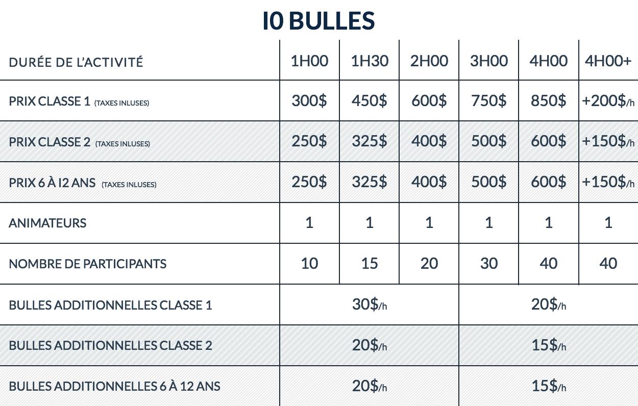 lebullefottball-quebec-10bulles