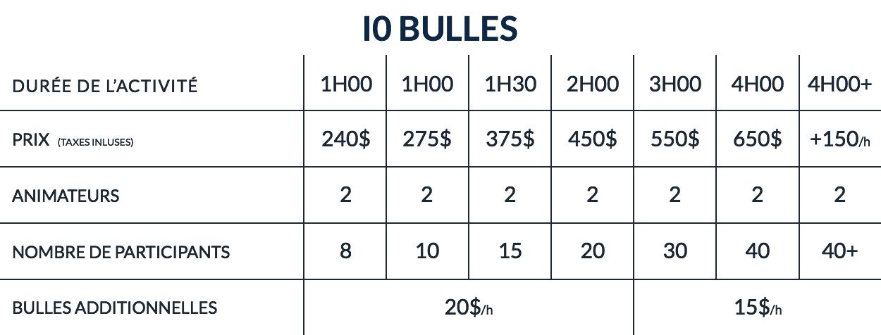 lebullefottball-saguenay-10bulles